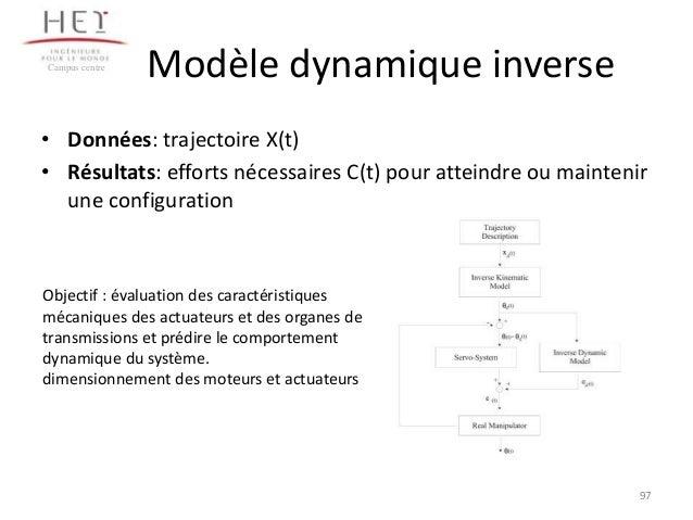 Campus centre  Modèle dynamique inverse  • Données: trajectoire X(t) • Résultats: efforts nécessaires C(t) pour atteindre ...