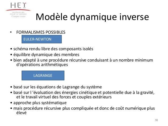 Campus centre  Modèle dynamique inverse  • FORMALISMES POSSIBLES EULER-NEWTON  • schéma rendu libre des composants isolés ...