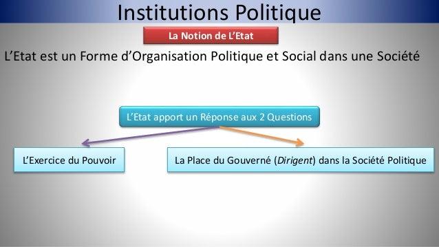Institutions Politique  La Notion de L'Etat  L'Etat est un Forme d'Organisation Politique et Social dans une Société  L'Et...