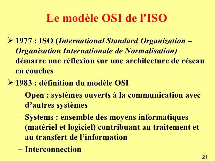 Cours s5 r seau fso for Definition architecture reseau