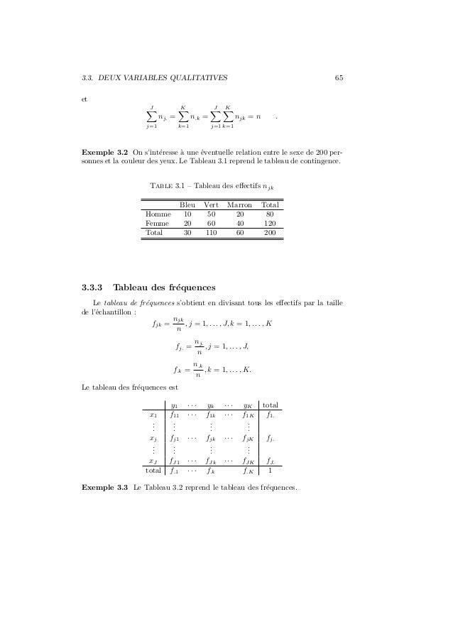 ���nj*n[��[)�yK^[�_Coursstatistiquedescriptive