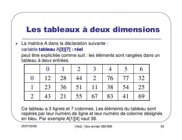 cours de langage c en pdf