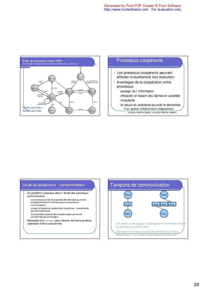 cours systeme a evenement discret pdf