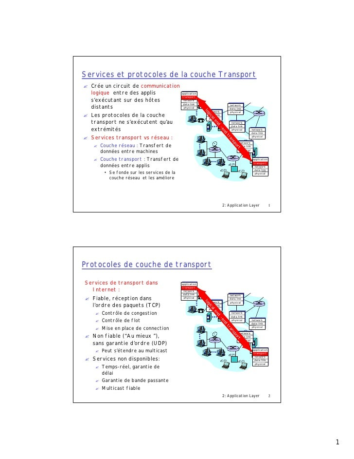 Services et protocoles de la couche Transport ? Crée un circuit de communication   logique entre des applis               ...