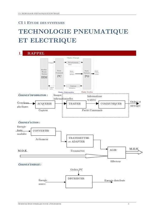 CI.1 TECHNOLOGIE PNEUMATIQUE ET ELECTRIQUE SCIENCES INDUSTRIELLES POUR L'INGENIEUR 1 CI 1 ETUDE DES SYSTEMES TECHNOLOGIE P...