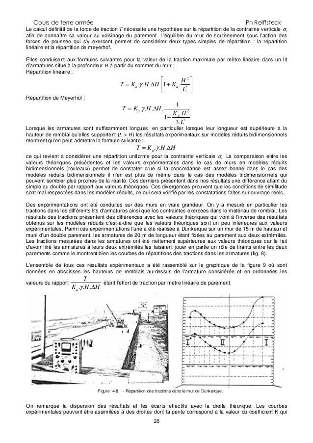 Cours terrarm e - Calcul metre lineaire ...