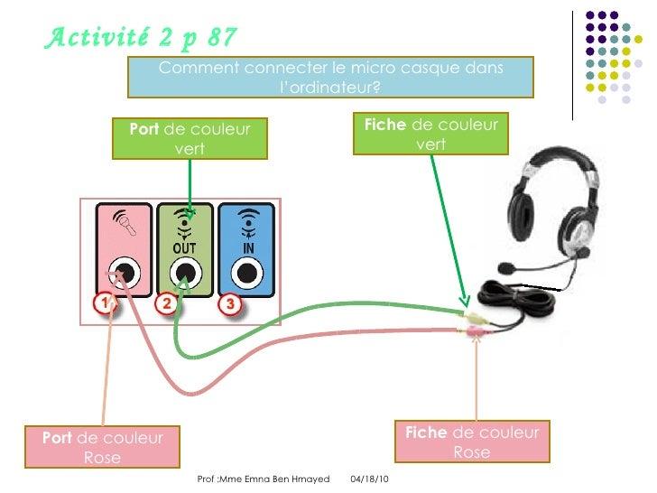 04/18/10 Prof :Mme Emna Ben Hmayed  Activité 2 p 87 Port  de couleur Rose Fiche  de couleur Rose Port  de couleur vert Fic...