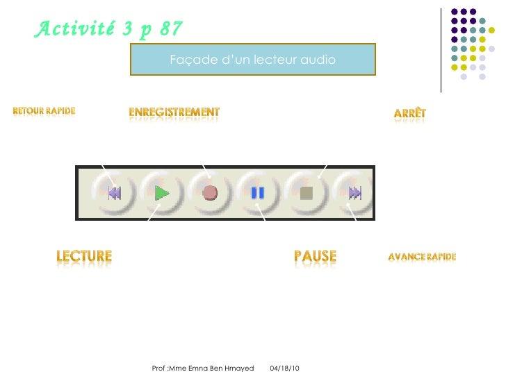 04/18/10 Prof :Mme Emna Ben Hmayed  Activité 3 p 87 Façade d'un lecteur audio