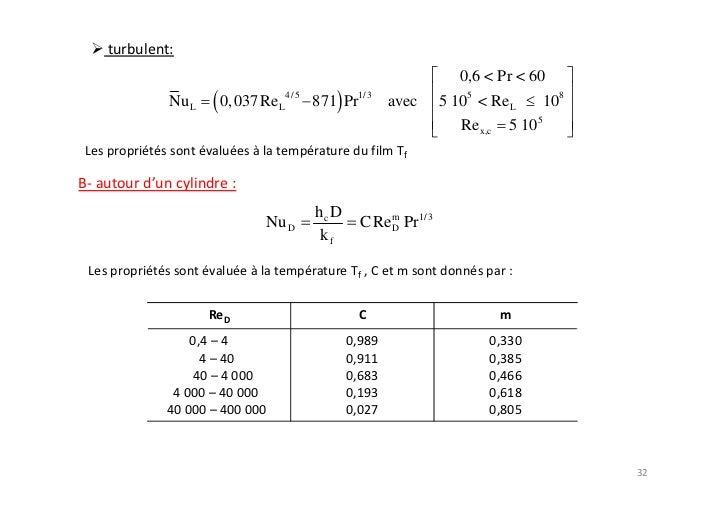 k 33,810 3 W / m.K,      26,410-6 m2 / s ,   38,310-6 m2 / s,                                1             Pr 0,690 et    ...