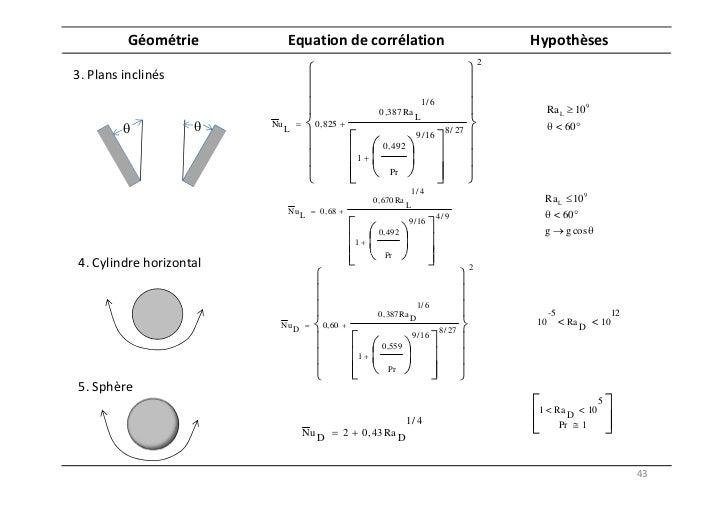 """Une surface est dite """" opaque """" si τ = 0, ce qui donne : α + ρ = 1Une surface est dite """" réflectrice parfaite """" si ρ=1, ce..."""