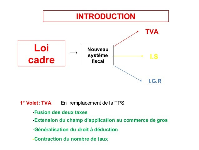 cours tva