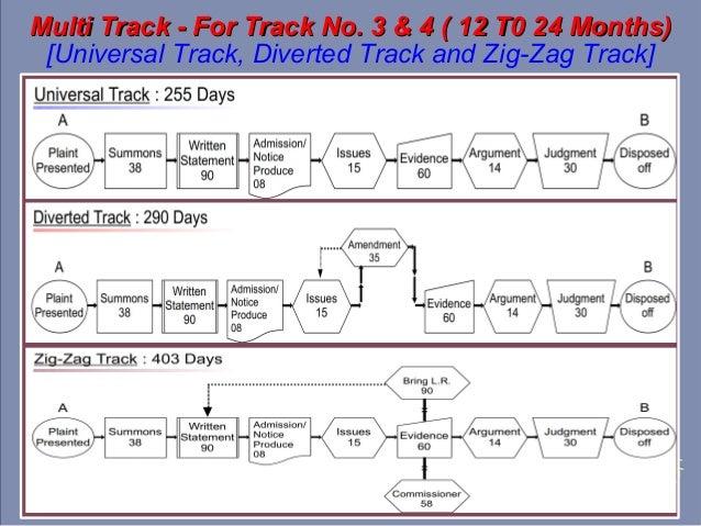 view Теория перевода: Комплекс тестовых заданий 2007