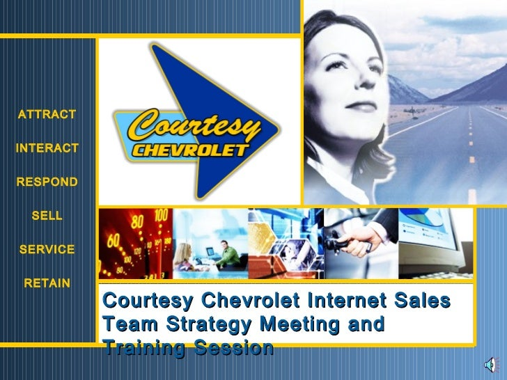 ATTRACT INTERACT RESPOND SELL SERVICE RETAIN Courtesy Chevrolet Internet Sales Team Strategy Meeting and Training Session