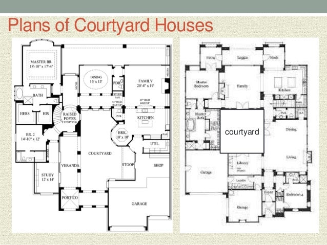 Courtyard house style for Old world house plans courtyard