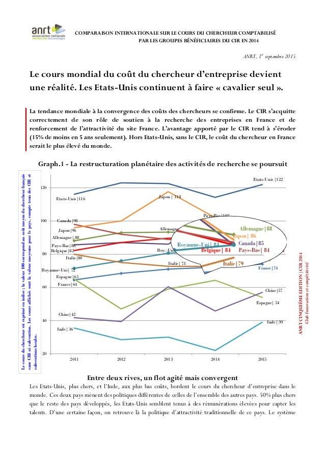 COMPARAISON INTERNATIONALE SUR LE COURS DU CHERCHEUR COMPTABILISÉ PAR LES GROUPES BÉNÉFICIAIRES DU CIR EN 2014 ANRT, 1er s...