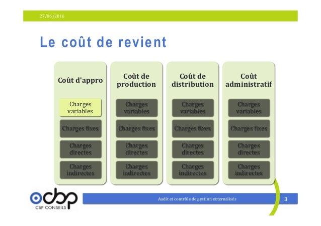 Calcul Du Cout De Revient Selon La Methode Abc