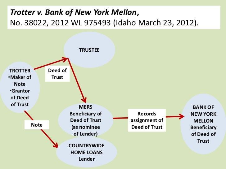 Trotter v. Bank of New York Mellon,No. 38022, 2012 WL 975493 (Idaho March 23, 2012).                              TRUSTEET...