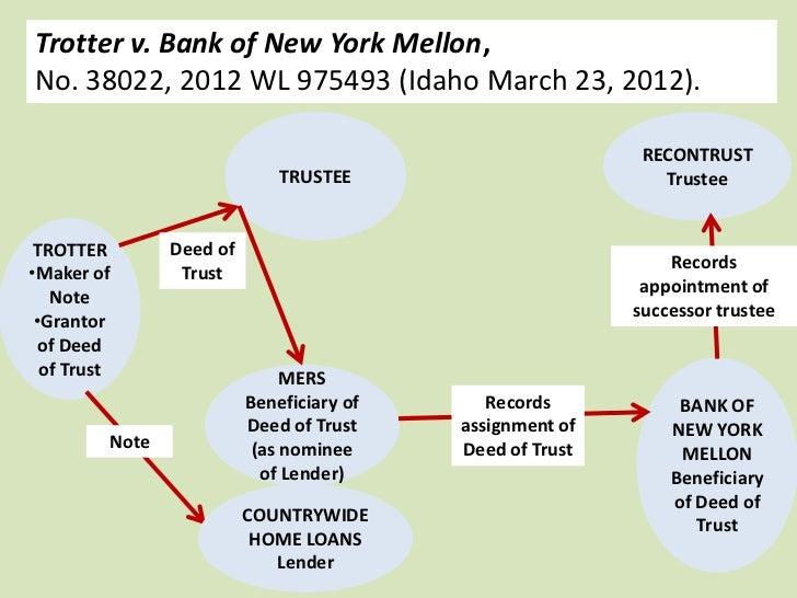 Trotter v. Bank of New York Mellon,No. 38022, 2012 WL 975493 (Idaho March 23, 2012).                                      ...