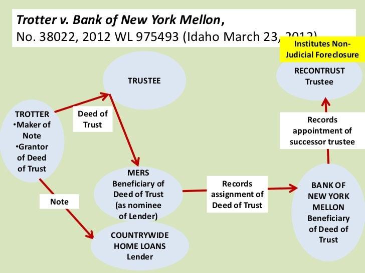 Trotter v. Bank of New York Mellon,No. 38022, 2012 WL 975493 (Idaho March 23, 2012). Non-                                 ...
