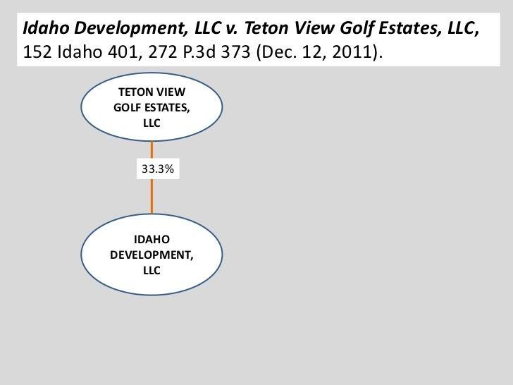 Idaho Development, LLC v. Teton View Golf Estates, LLC,152 Idaho 401, 272 P.3d 373 (Dec. 12, 2011).           TETON VIEW  ...