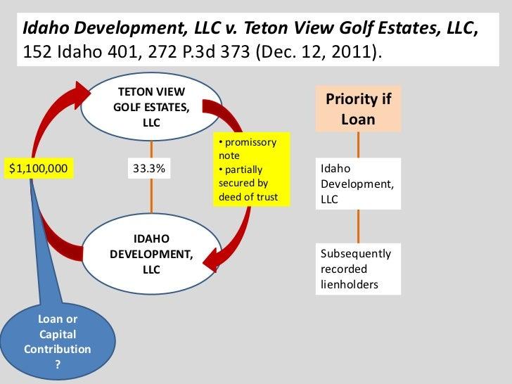 Idaho Development, LLC v. Teton View Golf Estates, LLC,  152 Idaho 401, 272 P.3d 373 (Dec. 12, 2011).                  TET...