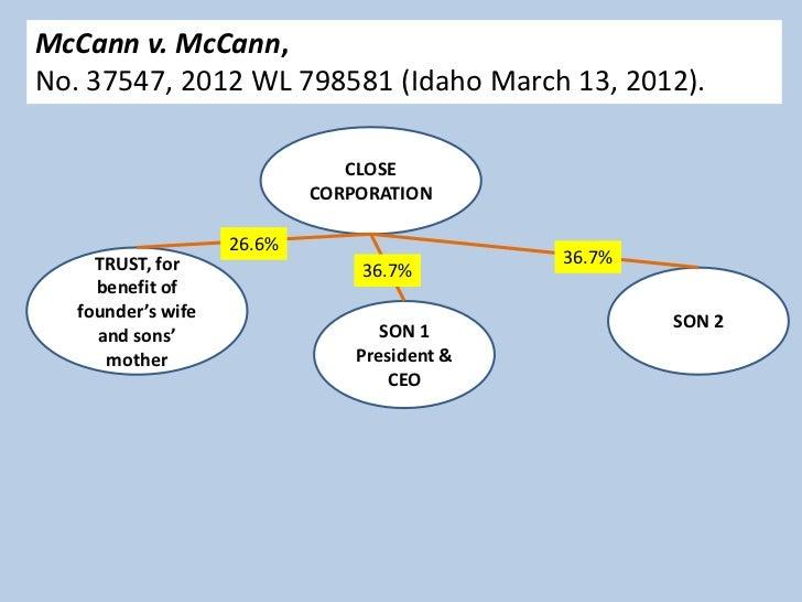 McCann v. McCann,No. 37547, 2012 WL 798581 (Idaho March 13, 2012).                               CLOSE                    ...