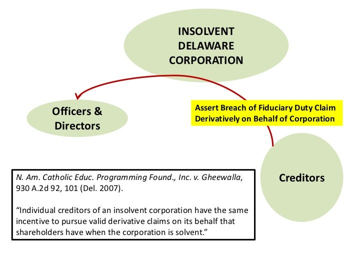 INSOLVENT                                          DELAWARE                                         CORPORATION           ...