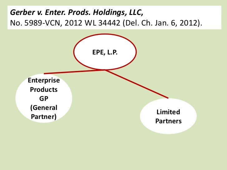 Gerber v. Enter. Prods. Holdings, LLC,No. 5989-VCN, 2012 WL 34442 (Del. Ch. Jan. 6, 2012).                      EPE, L.P. ...