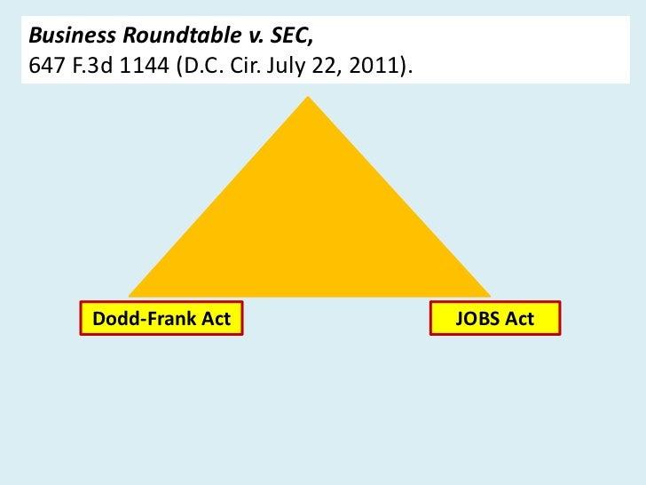 Business Roundtable v. SEC,647 F.3d 1144 (D.C. Cir. July 22, 2011).      Dodd-Frank Act                       JOBS Act