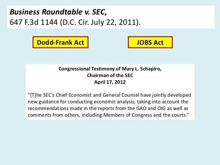 Business Roundtable v. SEC,647 F.3d 1144 (D.C. Cir. July 22, 2011).        Dodd-Frank Act                              JOB...