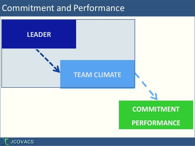 performance and team leader
