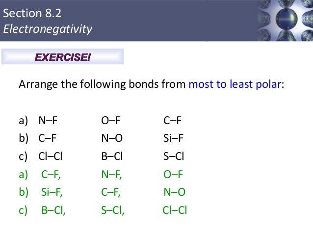 Bonding: General Concepts
