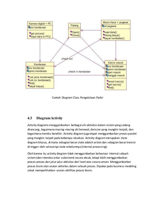 Object oriented analysis design analisis perancangan berorientas 23 contoh diagram class ccuart