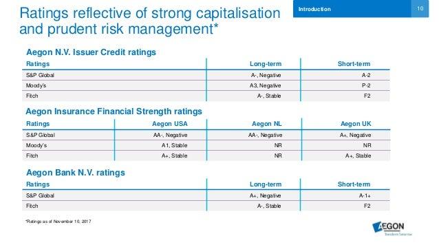 Aegon Bank N.V. Covered bond 4th issuance investor ...