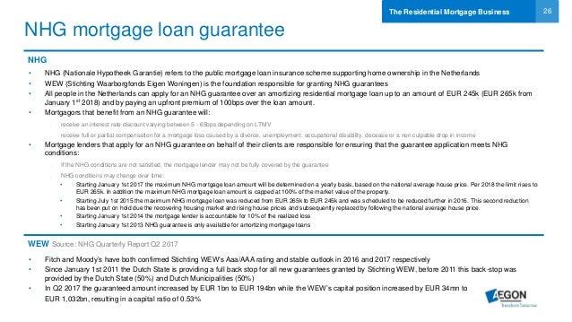 aegon bank n v  covered bond 4th issuance investor
