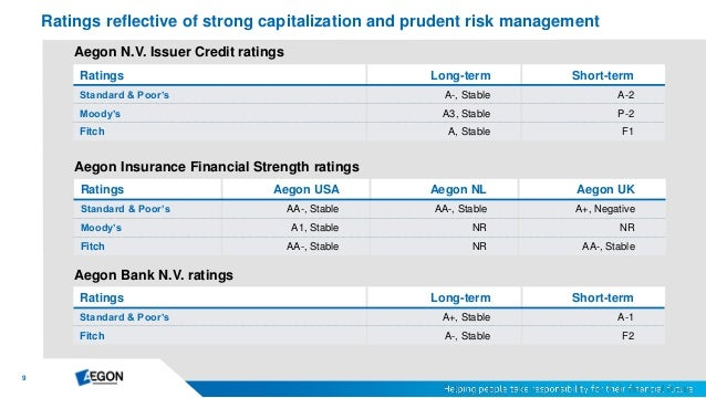 Investor Presentation: Aegon Bank N.V. Conditional Pass ...