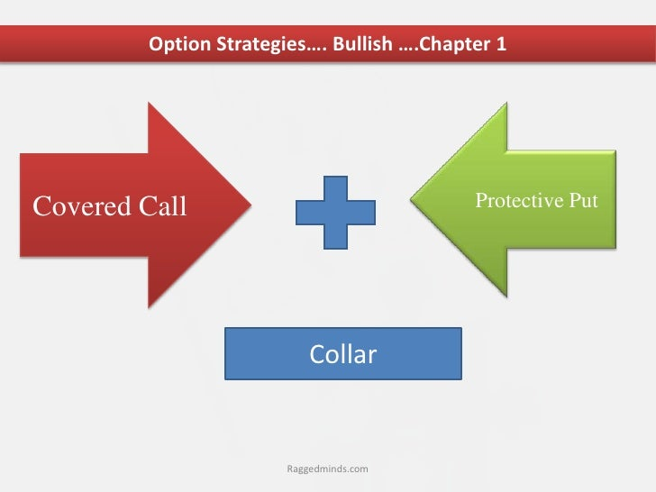 Buying calls: A beginner options strategy