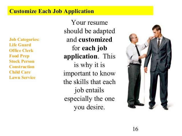 should high school students have jobs essay Writing an essay is an important basic skill that you will need to succeed in high school and college while essays will vary depending on your teacher and the assignment, most essays will follow the same basic structure.