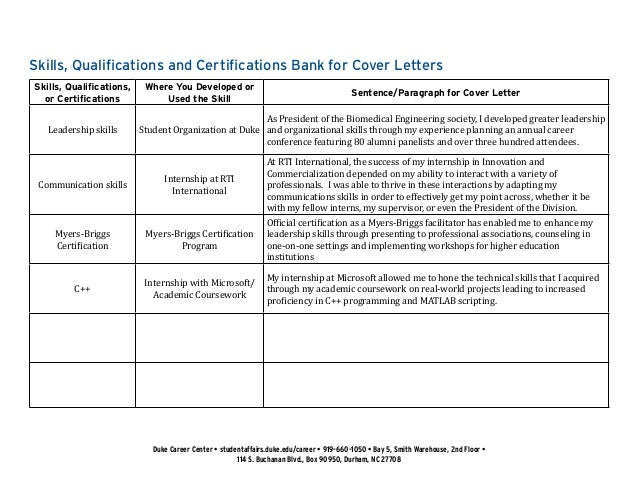 Enclosure 7 Skills Qualifications And Certifications Bank For Cover Letters