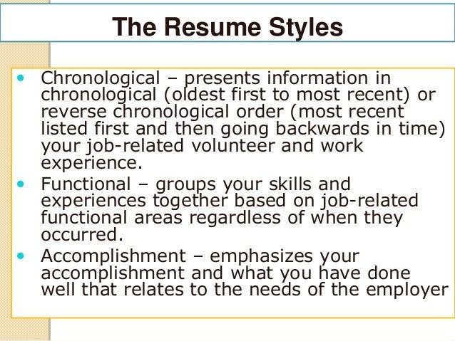 Resume Writing Activity ...