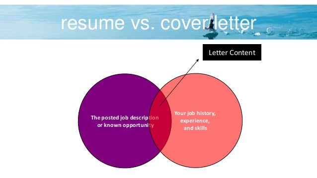 ... 5. Resume Vs. Cover Letter ...
