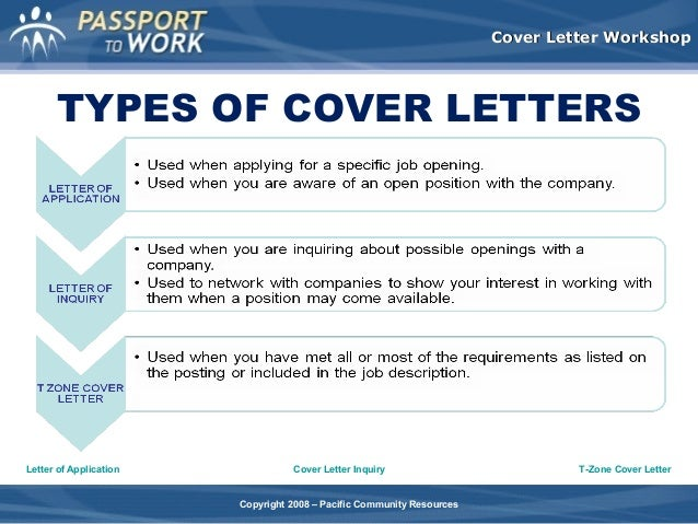 Lovely Cover Letter Workshop TYPES ...