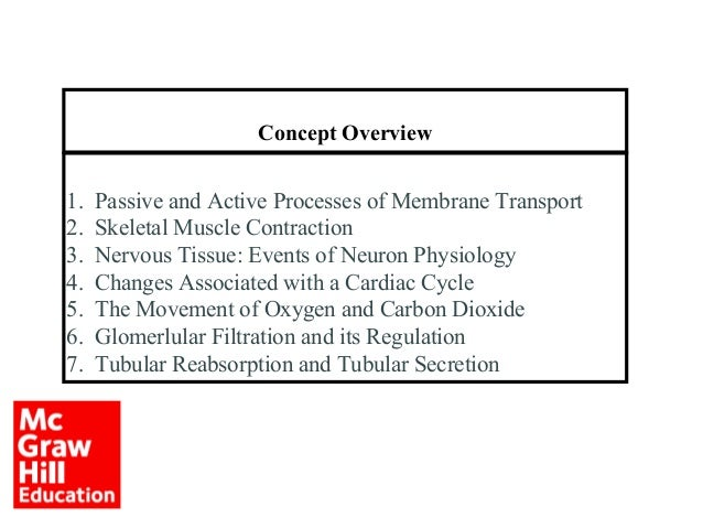 Concept Overview 1. Passive and Active Processes of Membrane Transport 2. Skeletal Muscle Contraction 3. Nervous Tissue: E...