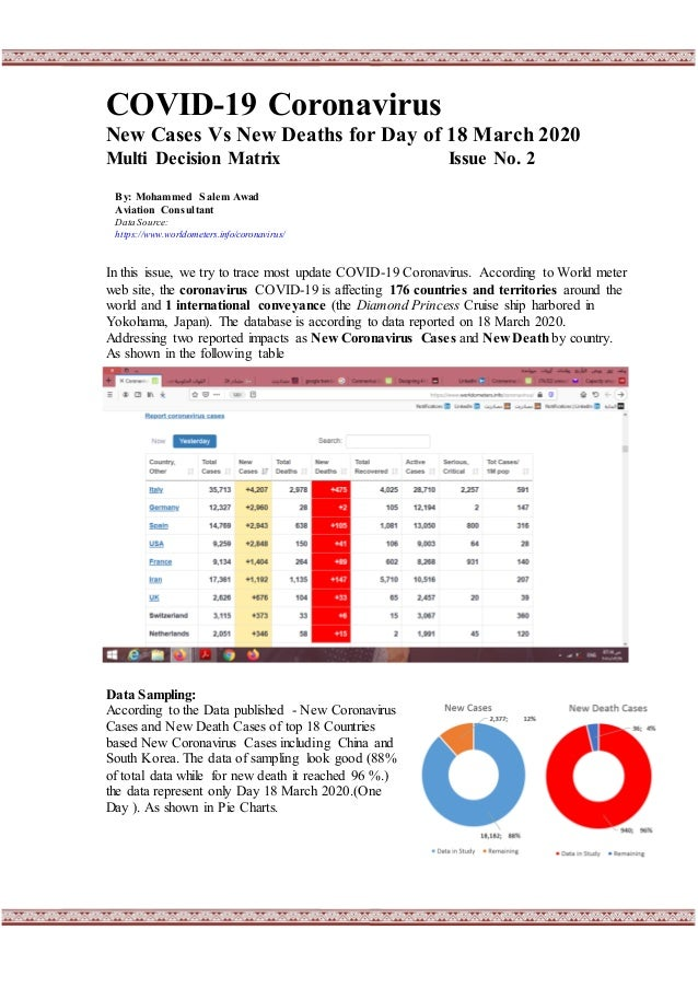 COVID-19 Coronavirus New Cases Vs New Deaths for Day of 18 March 2020 Multi Decision Matrix Issue No. 2 In this issue, we ...