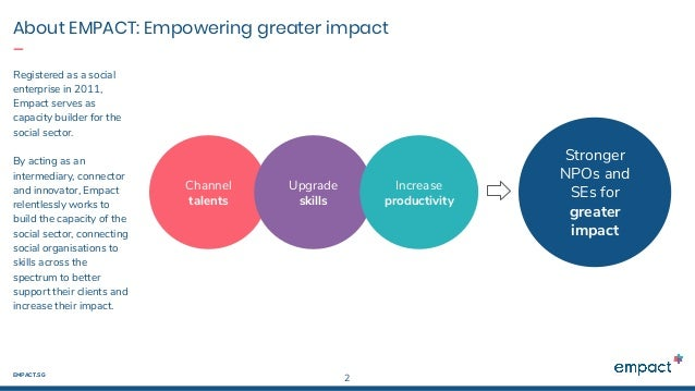 Covid-19 Webinar for Corporates: Rethinking Corporate Volunteering to support our Social Sector Slide 2