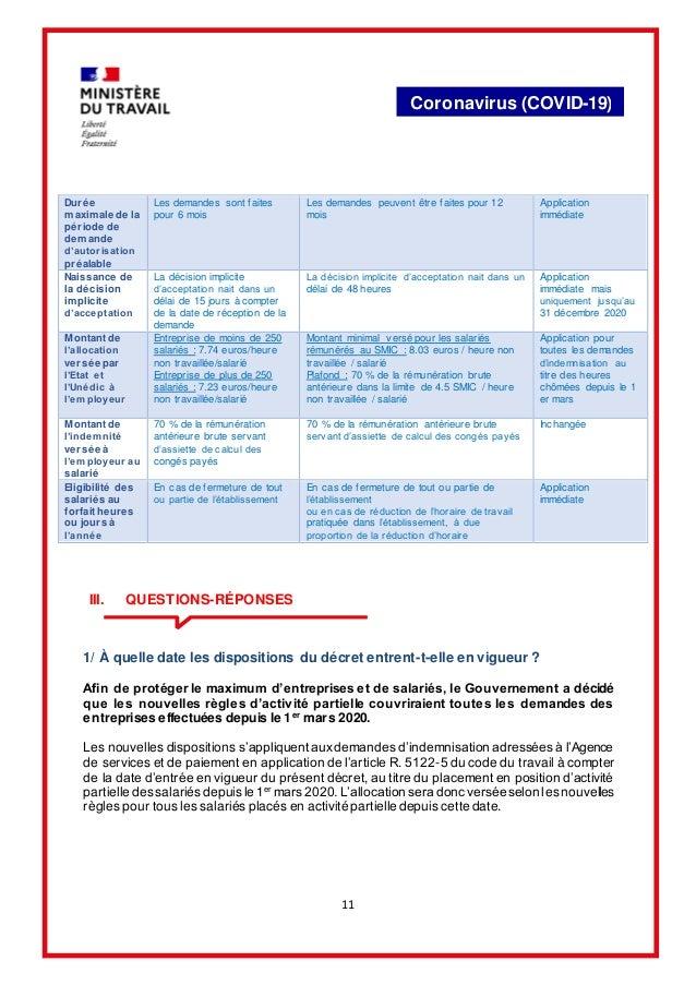 11 Coronavirus (COVID-19) Durée maximale de la période de demande d'autorisation préalable Les demandes sont faites pour 6...