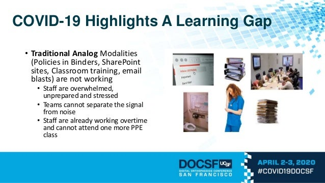 COVID-19 Highlights A Learning Gap • Traditional Analog Modalities (Policies in Binders, SharePoint sites, Classroom train...