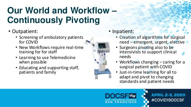 Our World and Workflow – Continuously Pivoting • Inpatient: • Creation of algorithms for surgical need – emergent, urgent,...