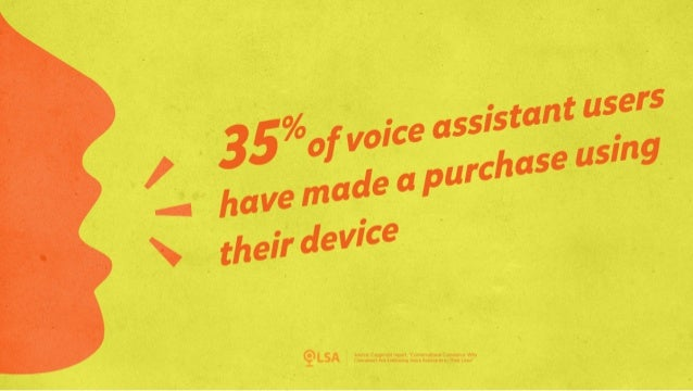 Study: 35% of Voice Assistant Users Have Made a Purchase Using Their Device