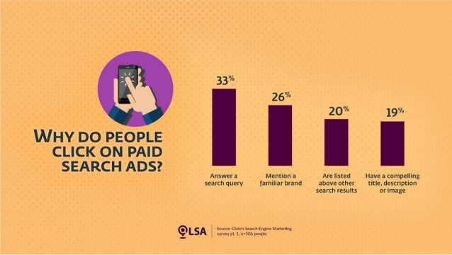 The Four Reasons People Click on Paid Search Ads